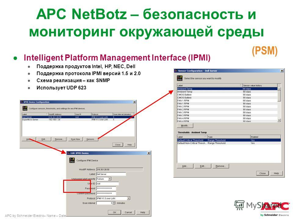 APC by Schneider Electric– Name – Date Intelligent Platform Management Interface (IPMI) Поддержка продуктов Intel, HP, NEC, Dell Поддержка протокола IPMI версий 1.5 и 2.0 Схема реализация – как SNMP Использует UDP 623 APC NetBotz – безопасность и мон