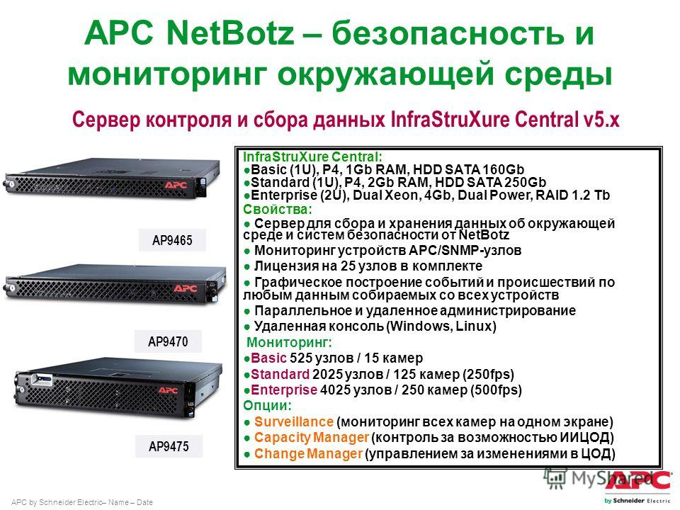 APC by Schneider Electric– Name – Date Сервер контроля и сбора данных InfraStruXure Central v5. x InfraStruXure Central: Basic (1U), P4, 1Gb RAM, HDD SATA 160Gb Standard (1U), P4, 2Gb RAM, HDD SATA 250Gb Enterprise (2U), Dual Xeon, 4Gb, Dual Power, R