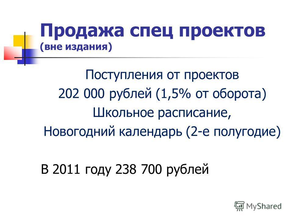 Продажа спец проектов (вне издания) Поступления от проектов 202 000 рублей (1,5% от оборота) Школьное расписание, Новогодний календарь (2-е полугодие) В 2011 году 238 700 рублей