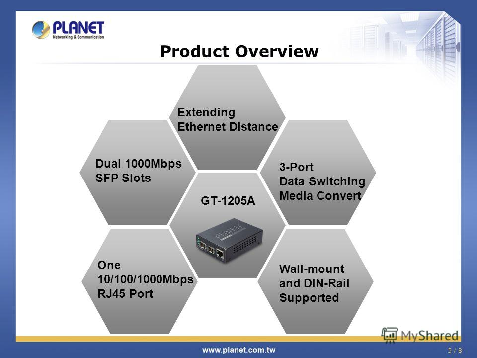 5 / 8 Product Overview GT-1205A 3-Port Data Switching Media Convert Dual 1000Mbps SFP Slots One 10/100/1000Mbps RJ45 Port Wall-mount and DIN-Rail Supported Extending Ethernet Distance