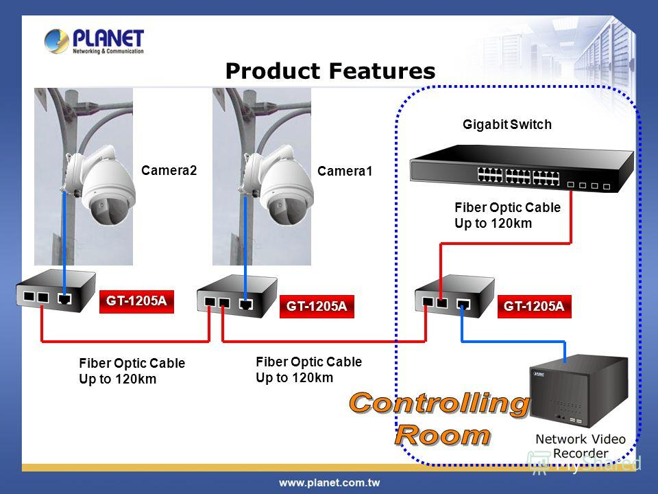 GT-1205A Camera2 Camera1 Fiber Optic Cable Up to 120km GT-1205A Fiber Optic Cable Up to 120km Fiber Optic Cable Up to 120km Gigabit Switch Product Features