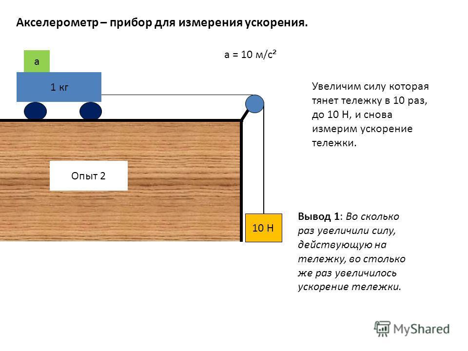 1 кг а 10 Н Увеличим силу которая тянет тележку в 10 раз, до 10 Н, и снова измерим ускорение тележки. а = 10 м/с ² Вывод 1: Во сколько раз увеличили силу, действующую на тележку, во столько же раз увеличилось ускорение тележки. Акселерометр – прибор