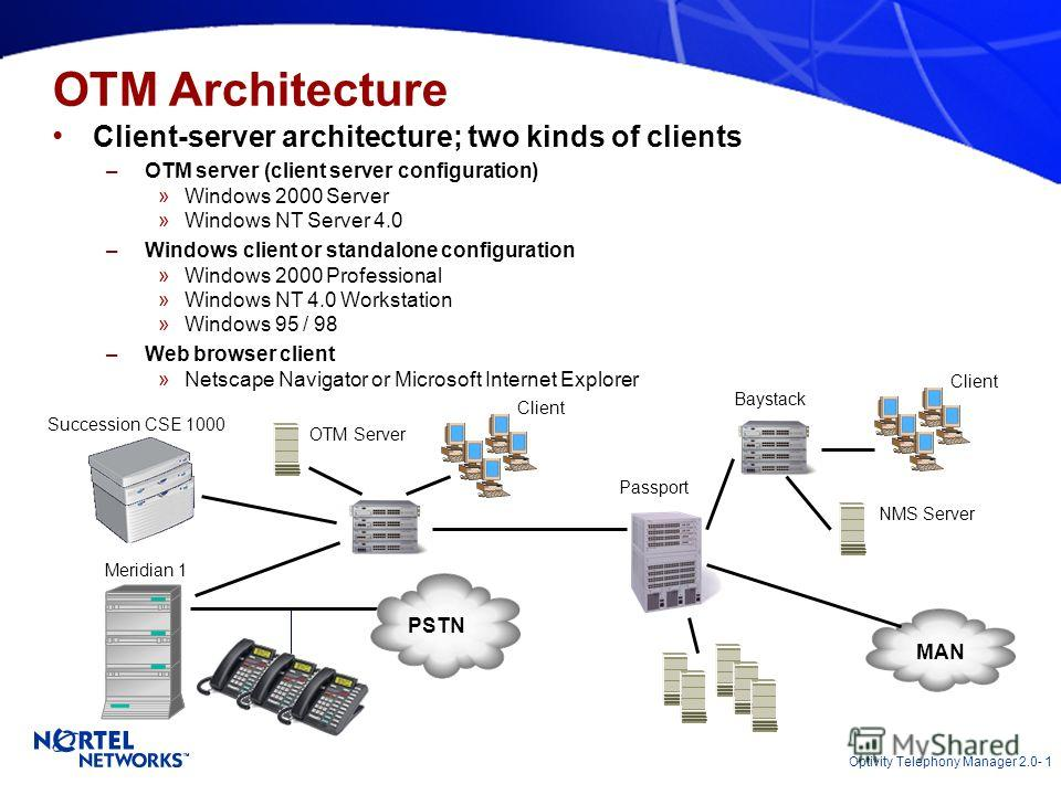 Optivity Telephony Manager 2.0- 1 OTM Architecture Client-server architecture; two kinds of clients –OTM server (client server configuration) »Windows 2000 Server »Windows NT Server 4.0 –Windows client or standalone configuration »Windows 2000 Profes