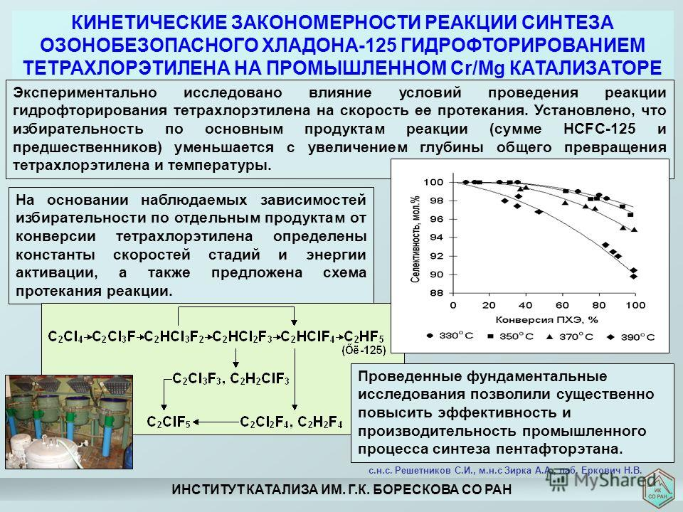 ИНСТИТУТ КАТАЛИЗА ИМ. Г.К. БОРЕСКОВА СО РАН На основании наблюдаемых зависимостей избирательности по отдельным продуктам от конверсии тетрахлорэтилена определены константы скоростей стадий и энергии активации, а также предложена схема протекания реак