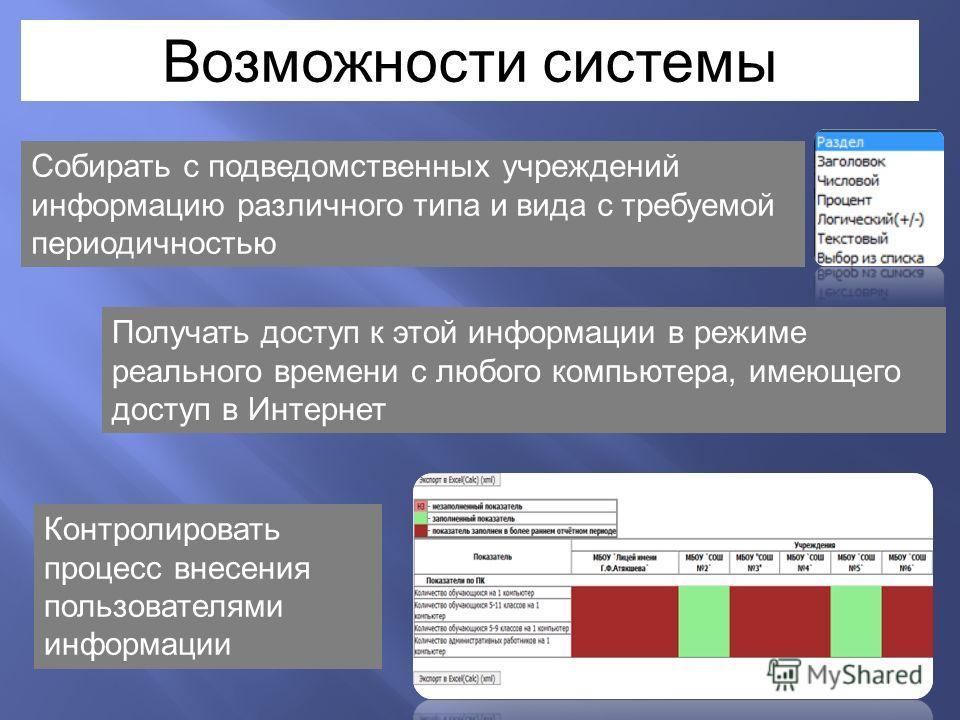 Возможности системы Собирать с подведомственных учреждений информацию различного типа и вида с требуемой периодичностью Получать доступ к этой информации в режиме реального времени с любого компьютера, имеющего доступ в Интернет Контролировать процес