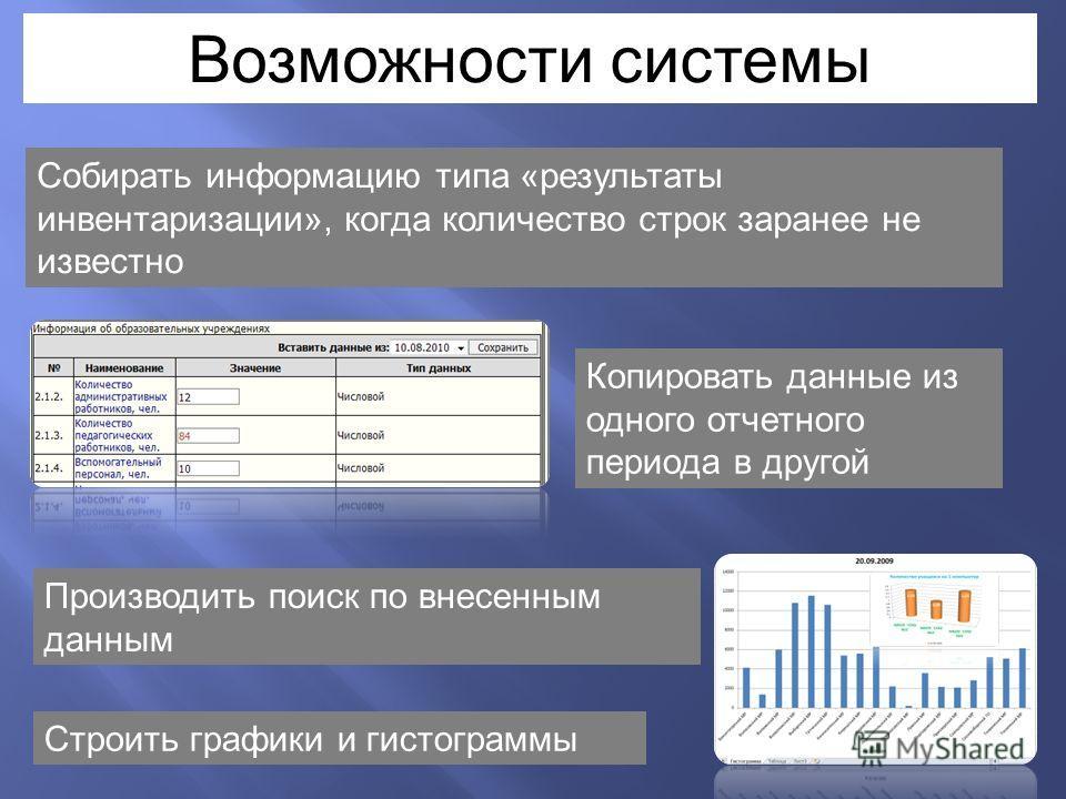 Возможности системы Строить графики и гистограммы Копировать данные из одного отчетного периода в другой Собирать информацию типа «результаты инвентаризации», когда количество строк заранее не известно Производить поиск по внесенным данным