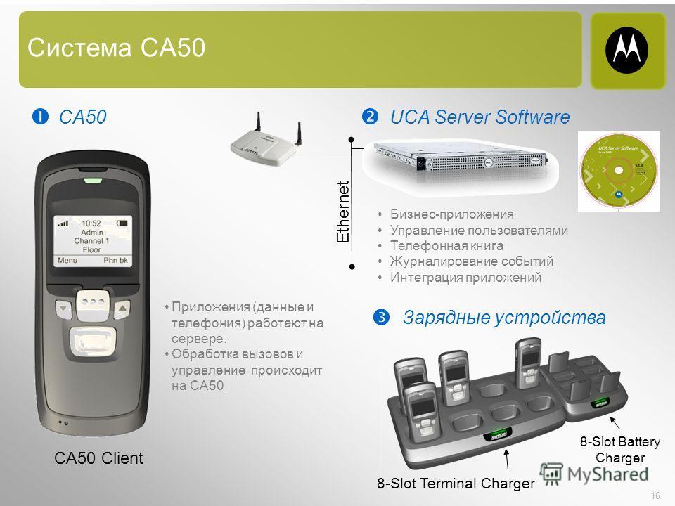 16 Ethernet Система CA50 CA50 Client Бизнес-приложения Управление пользователями Телефонная книга Журналирование событий Интеграция приложений Приложения (данные и телефония) работают на сервере. Обработка вызовов и управление происходит на CA50. CA5