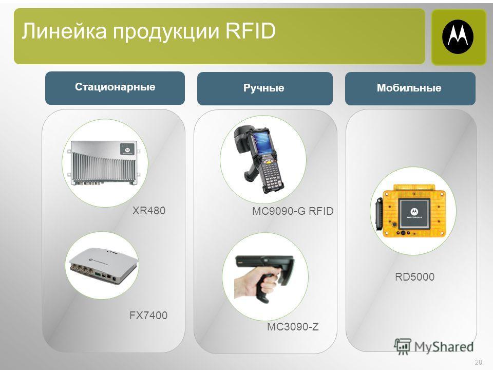 28 Линейка продукции RFID Стационарные MC9090-G RFID MC3090-Z FX7400 RD5000 Ручные Мобильные XR480