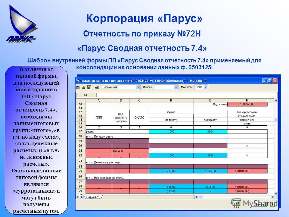 Корпорация «Парус» Отчетность по приказу 72Н «Парус Сводная отчетность 7.4» Шаблон внутренней формы ПП «Парус Сводная отчетность 7.4» применяемый для консолидации на основании данных ф. 0503125: В отличии от типовой формы, для последующей консолидаци