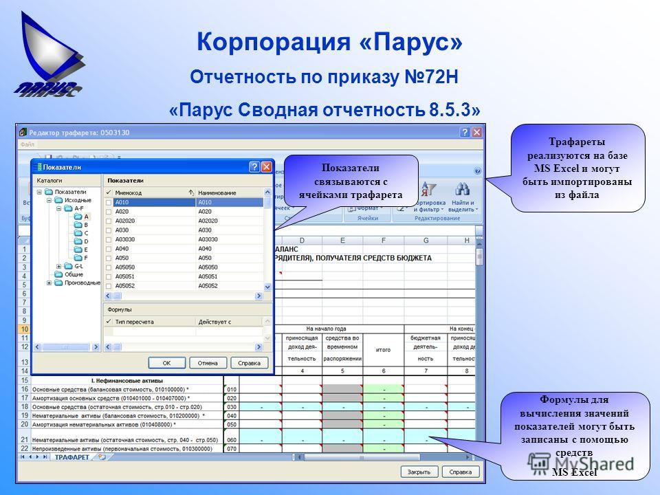 Корпорация «Парус» Отчетность по приказу 72Н «Парус Сводная отчетность 8.5.3» Трафареты реализуются на базе MS Excel и могут быть импортированы из файла Формулы для вычисления значений показателей могут быть записаны с помощью средств MS Excel Показа