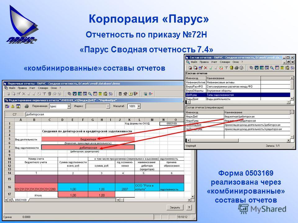 Корпорация «Парус» Отчетность по приказу 72Н «Парус Сводная отчетность 7.4» Форма 0503169 реализована через «комбинированные» составы отчетов «комбинированные» составы отчетов