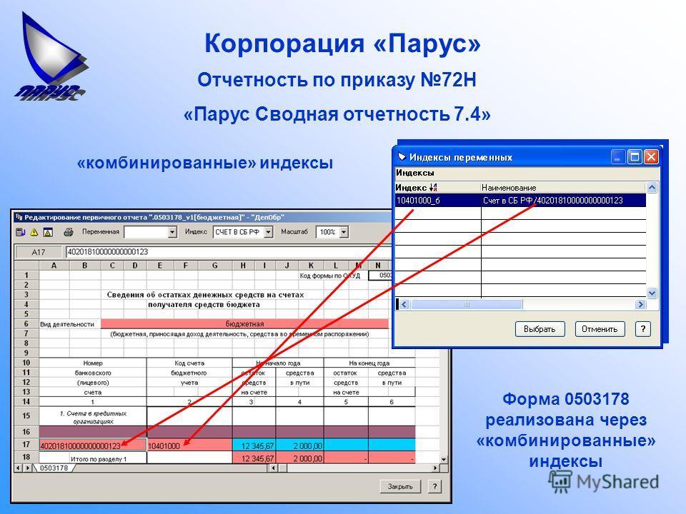 Корпорация «Парус» Отчетность по приказу 72Н «Парус Сводная отчетность 7.4» Форма 0503178 реализована через «комбинированные» индексы «комбинированные» индексы