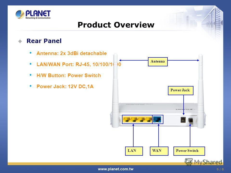 6 / 8 Product Overview Rear Panel Antenna: 2x 3dBi detachable LAN/WAN Port: RJ-45, 10/100/1000 H/W Button: Power Switch Power Jack: 12V DC,1A Antenna Power Jack LANPower SwitchWAN