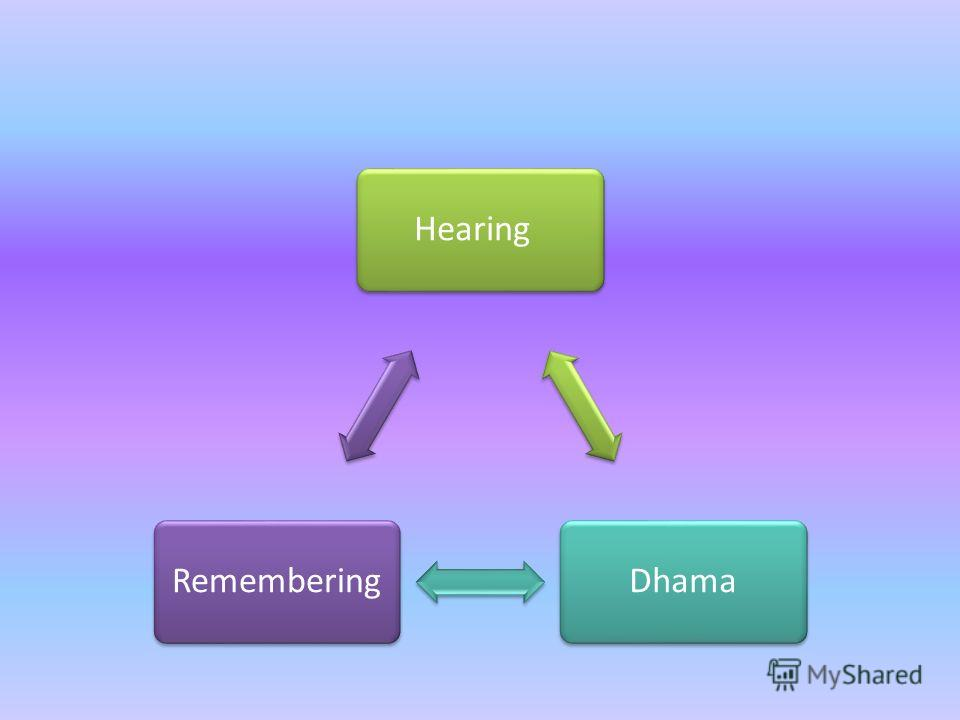 HearingDhamaRemembering