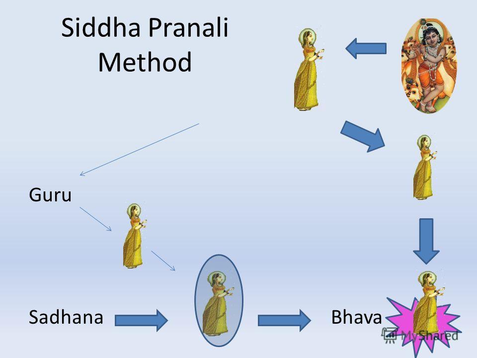 Siddha Pranali Method Guru Sadhana Bhava