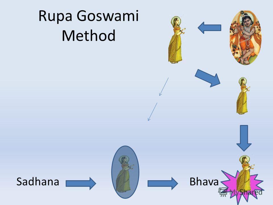 Rupa Goswami Method Sadhana Bhava