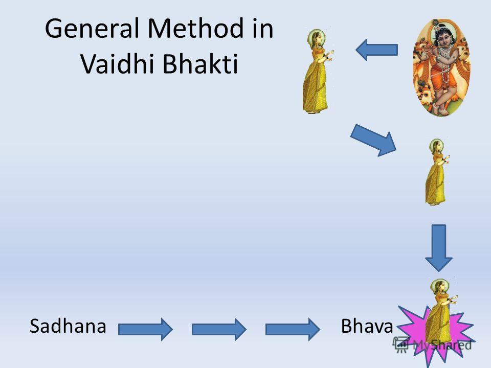 General Method in Vaidhi Bhakti Sadhana Bhava