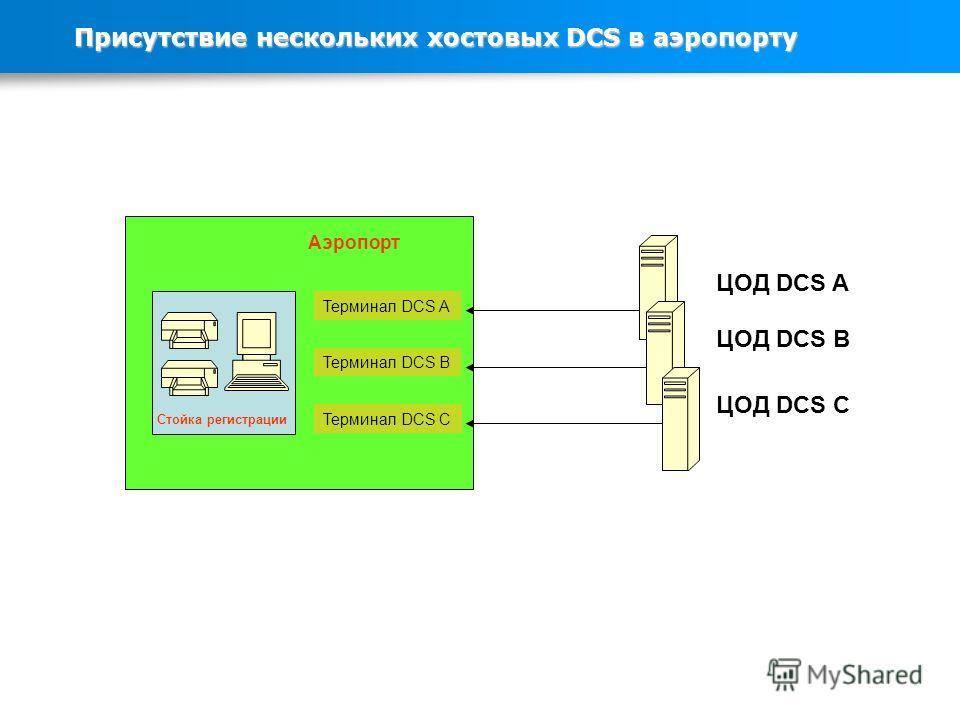 Присутствие нескольких ростовых DCS в аэропорту Стойка регистрации Аэропорт ЦОД DCS A ЦОД DCS B ЦОД DCS C Терминал DCS А Терминал DCS B Терминал DCS C