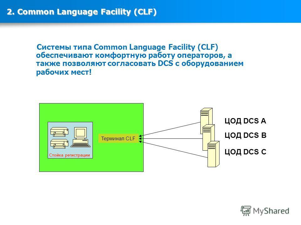 2. Common Language Facility (CLF) Аэропорт Системы типа Common Language Facility (CLF) обеспечивают комфортную работу операторов, а также позволяют согласовать DCS с оборудованием рабочих мест! Стойка регистрации Терминал CLF ЦОД DCS A ЦОД DCS B ЦОД