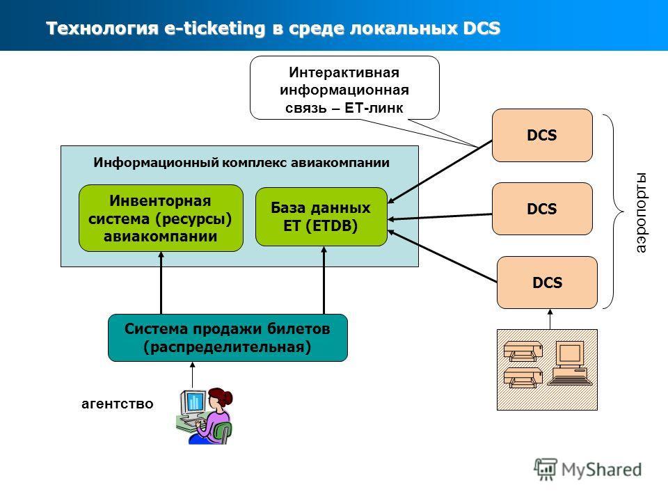 Технология e-ticketing в среде локальных DCS Система продажи билетов (распределительная) Инвенторная система (ресурсы) авиакомпании База данных ЕТ (ETDB) DCS Информационный комплекс авиакомпании агентство Интерактивная информационная связь – ЕТ-линк