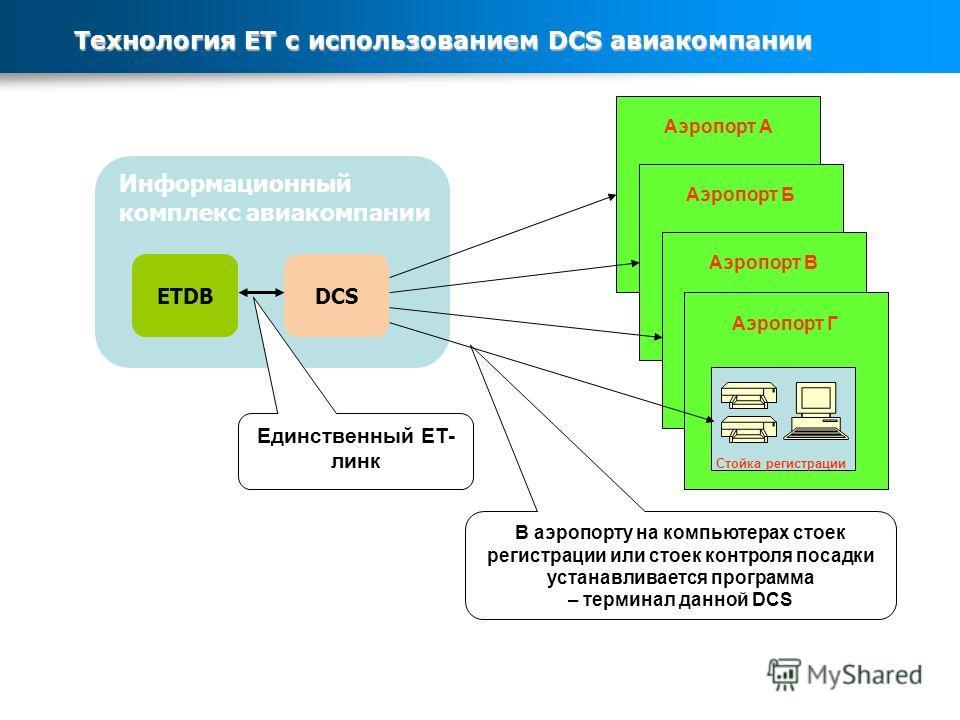 Технология ЕТ с использованием DCS авиакомпании Информационный комплекс авиакомпании DCSETDB Стойка регистрации Аэропорт А Стойка регистрации Аэропорт Б Стойка регистрации Аэропорт В Стойка регистрации Аэропорт Г Единственный ET- линк В аэропорту на