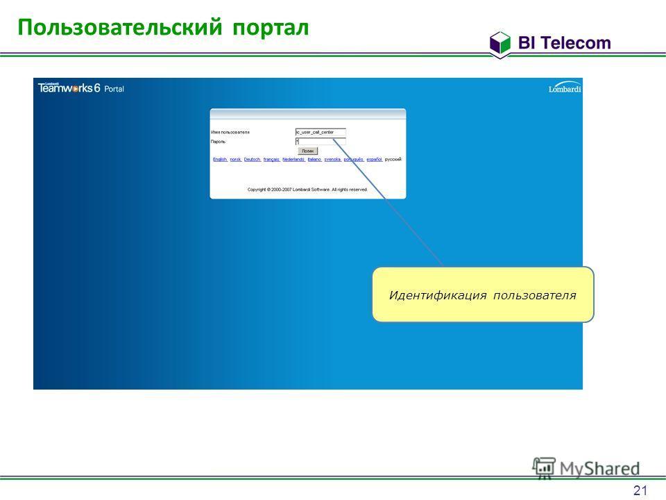 21 Пользовательский портал Идентификация пользователя