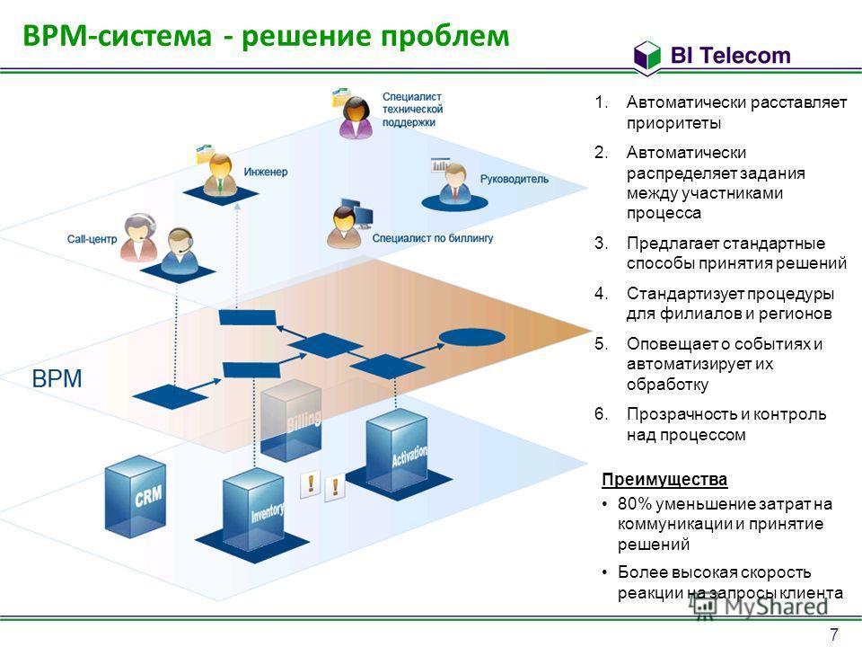 7 BPM-система - решение проблем 1. Автоматически расставляет приоритеты 2. Автоматически распределяет задания между участниками процесса 3. Предлагает стандартные способы принятия решений 4. Стандартизует процедуры для филиалов и регионов 5. Оповещае
