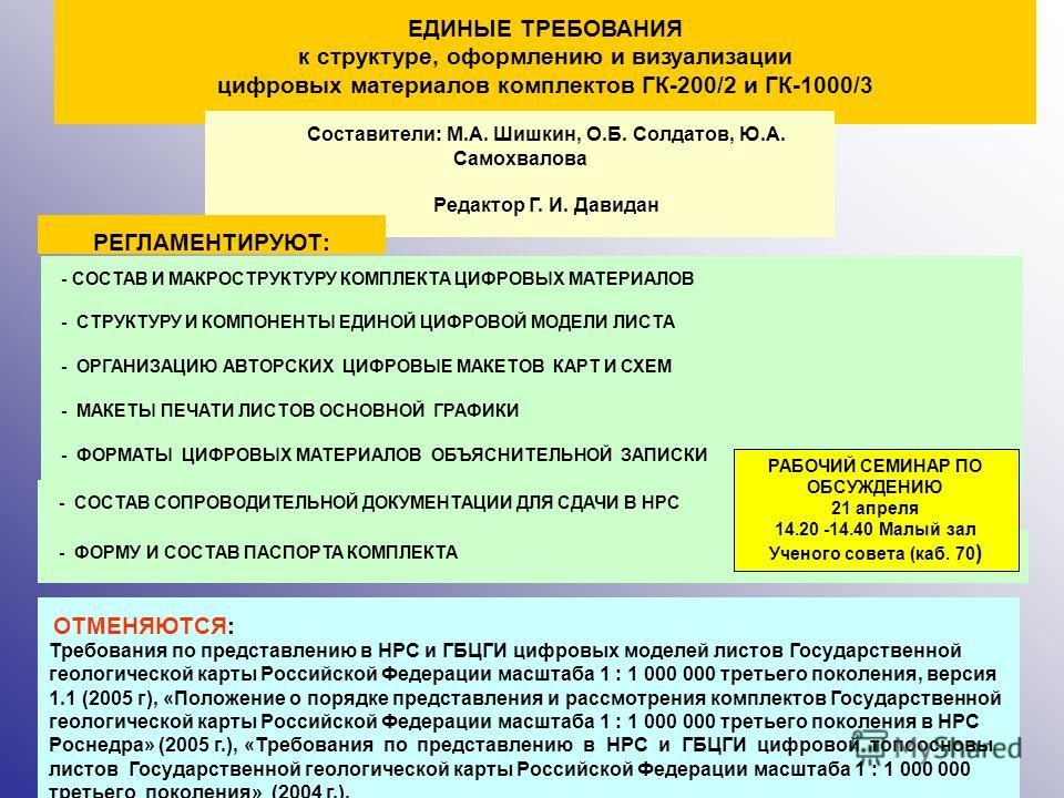 ЕДИНЫЕ ТРЕБОВАНИЯ к структуре, оформлению и визуализации цифровых материалов комплектов ГК-200/2 и ГК-1000/3 - СОСТАВ И МАКРОСТРУКТУРУ КОМПЛЕКТА ЦИФРОВЫХ МАТЕРИАЛОВ - СТРУКТУРУ И КОМПОНЕНТЫ ЕДИНОЙ ЦИФРОВОЙ МОДЕЛИ ЛИСТА - ОРГАНИЗАЦИЮ АВТОРСКИХ ЦИФРОВЫ