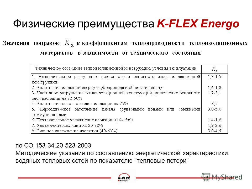 по СО 153-34.20-523-2003 Методические указания по составлению энергетической характеристики водяных тепловых сетей по показателю тепловые потери Физические преимущества K-FLEX Energo