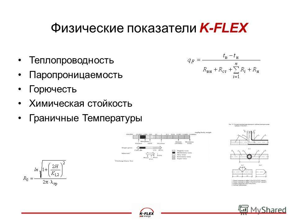 Физические показатели K-FLEX Теплопроводность Паропроницаемость Горючесть Химическая стойкость Граничные Температуры