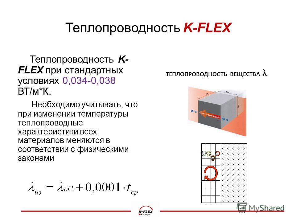 Теплопроводность K-FLEX Теплопроводность K- FLEX при стандартных условиях 0,034-0,038 ВТ/м*К. Необходимо учитывать, что при изменении температуры теплопроводные характеристики всех материалов меняются в соответствии с физическими законами ТЕПЛОПРОВОД
