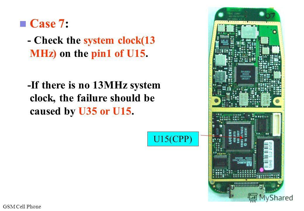 Case 6: –If the value of current looks like short circuit, please replace U9 or U32. U32 U9