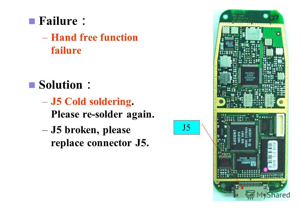 GSM Cell Phone –Case 3. –The fault could be caused by DSP U1 coldering or defedt. U1 (DSP)