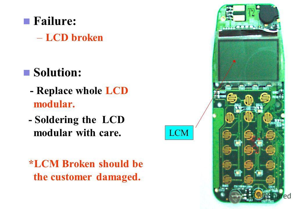 II-3. Display function failure