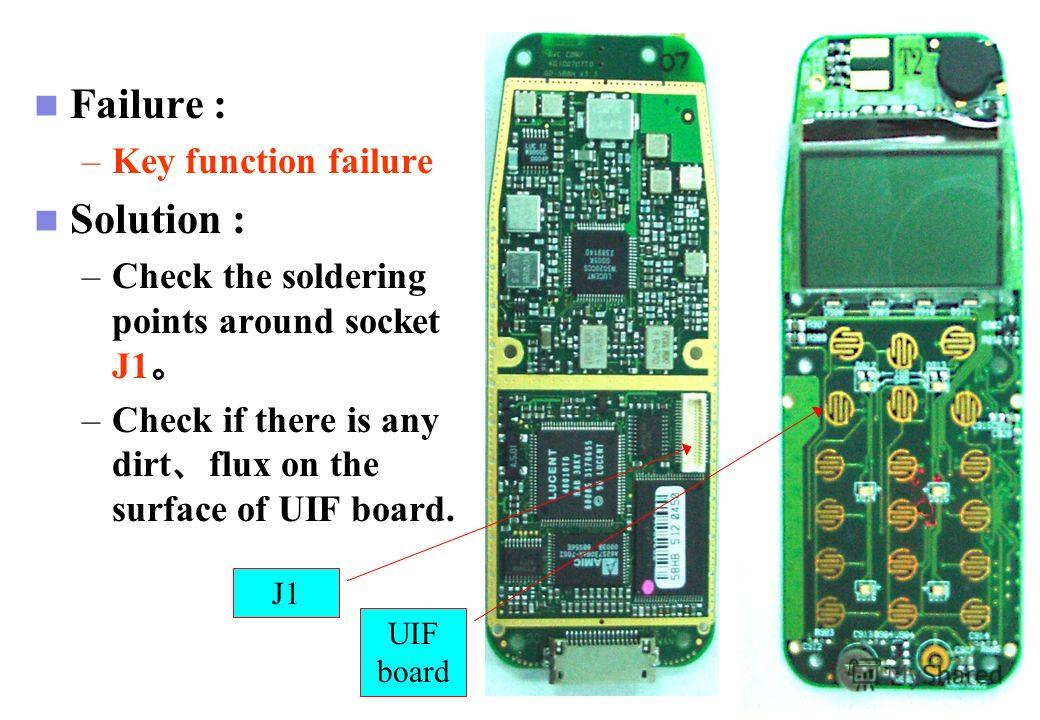GSM Cell Phone -Case 2. Use multi-matter to check the resister R338. - Replace R338 if its resistance too high. R338