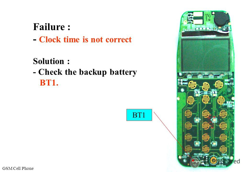 Failure –Clock stop Solution: –Check X1 if soldering is ok. –Replace X1crystal if there is no 32KHz frequency output. X1