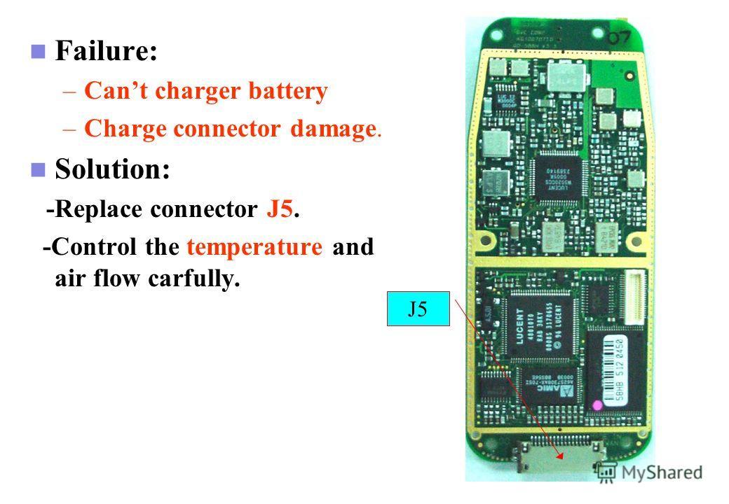 II-1. Power Supply Failure