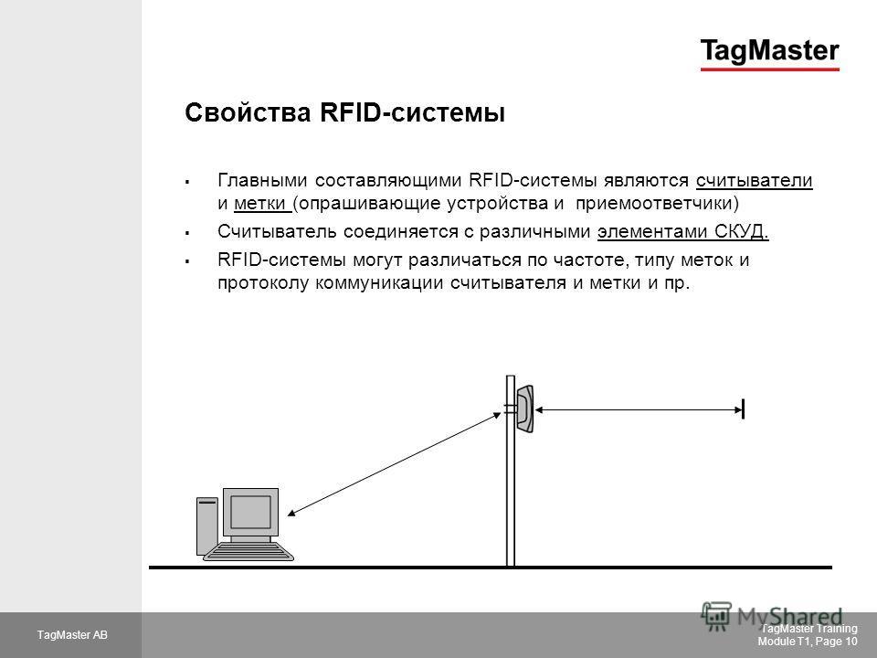 TagMaster AB TagMaster Training Module T1, Page 10 Свойства RFID-системы Главными составляющими RFID-системы являются считыватели и метки (опрашивающие устройства и приемоответчики) Считыватель соединяется с различными элементами СКУД. RFID-системы м