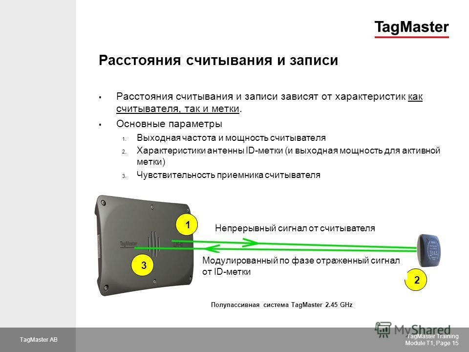 TagMaster AB TagMaster Training Module T1, Page 15 Расстояния считывания и записи Расстояния считывания и записи зависят от характеристик как считывателя, так и метки. Основные параметры 1. Выходная частота и мощность считывателя 2. Характеристики ан