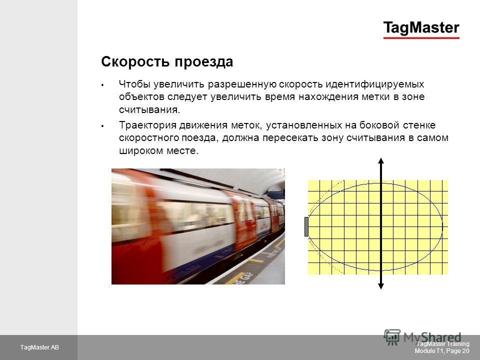 TagMaster AB TagMaster Training Module T1, Page 20 Скорость проезда Чтобы увеличить разрешенную скорость идентифицируемых объектов следует увеличить время нахождения метки в зоне считывания. Траектория движения меток, установленных на боковой стенке