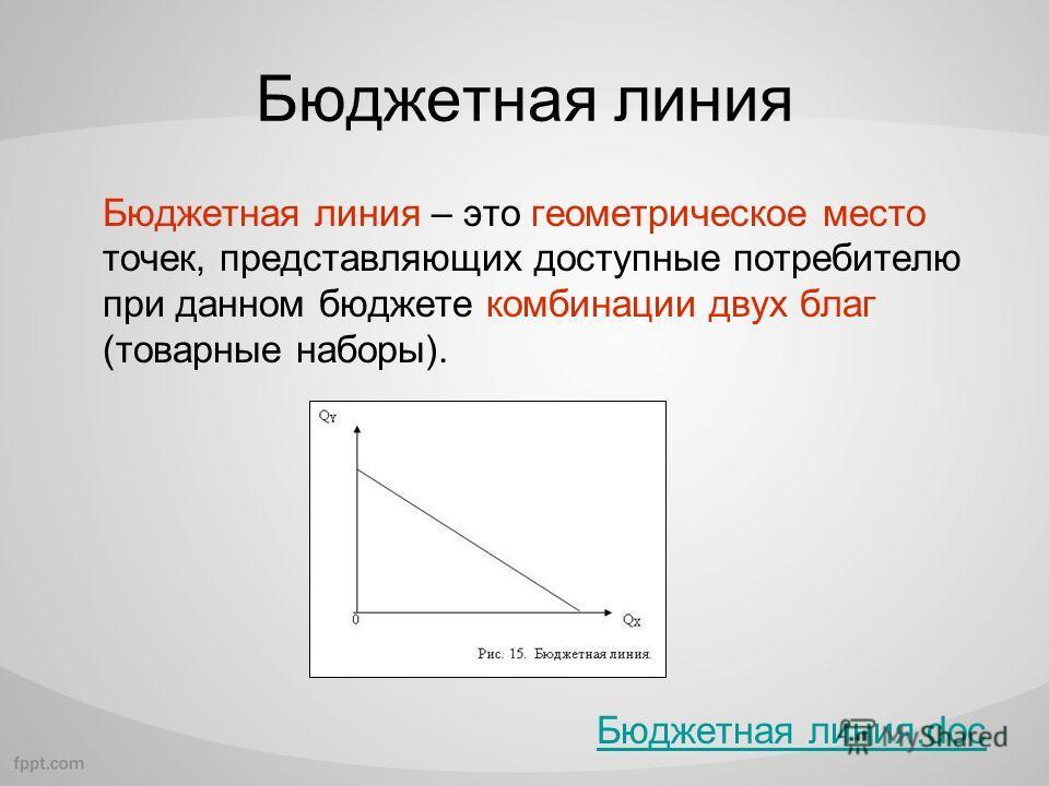 Бюджетная линия Бюджетная линия – это геометрическое место точек, представляющих доступные потребителю при данном бюджете комбинации двух благ (товарные наборы). Бюджетная линия.doc