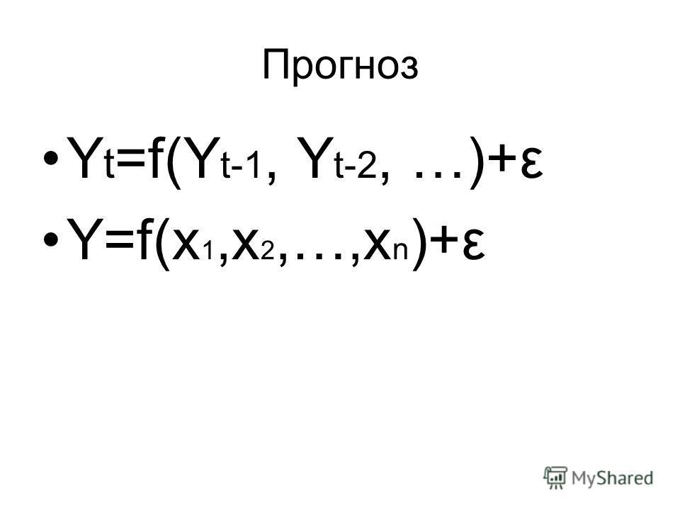 Прогноз Y t =f(Y t-1, Y t-2, …)+ε Y=f(x 1,x 2,…,x n )+ε