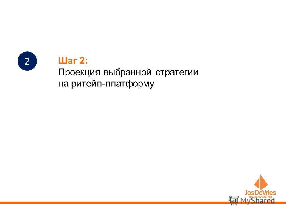 2 Шаг 2: Проекция выбранной стратегии на ритейл-платформу