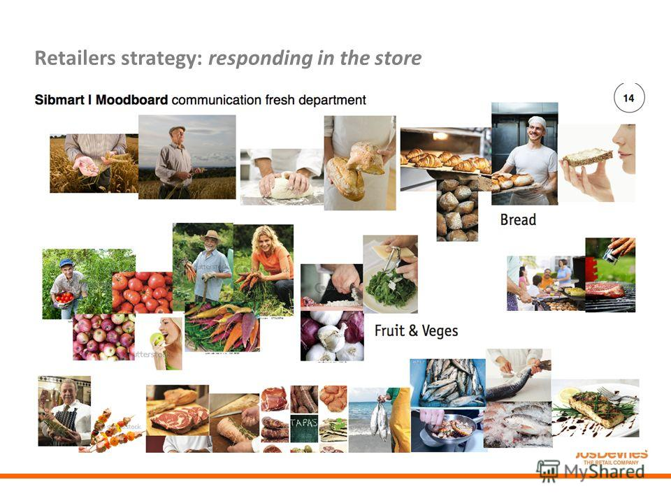 5 Retailers strategy: responding in the store