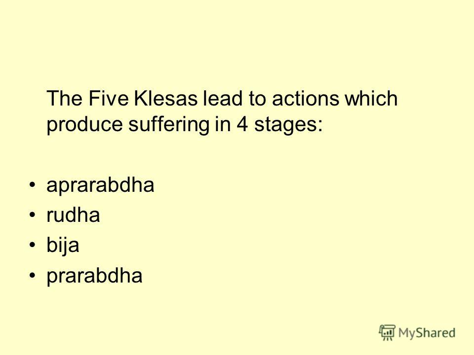 The Five Klesas lead to actions which produce suffering in 4 stages: aprarabdha rudha bija prarabdha