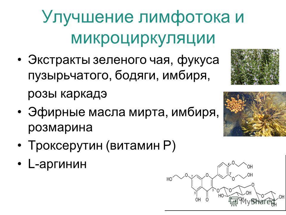 Улучшение лимфооттока и микроциркуляции Экстракты зеленого чая, фукуса пузырьчатого, бодяги, имбиря, розы каркаде Эфирные масла мирта, имбиря, розмарина Троксерутин (витамин Р) L-аргинин