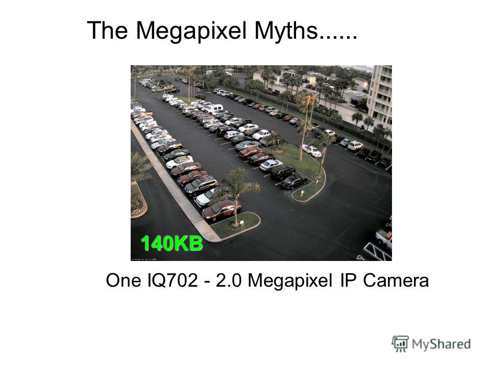 The Megapixel Myths...... One IQ702 - 2.0 Megapixel IP Camera 140KB