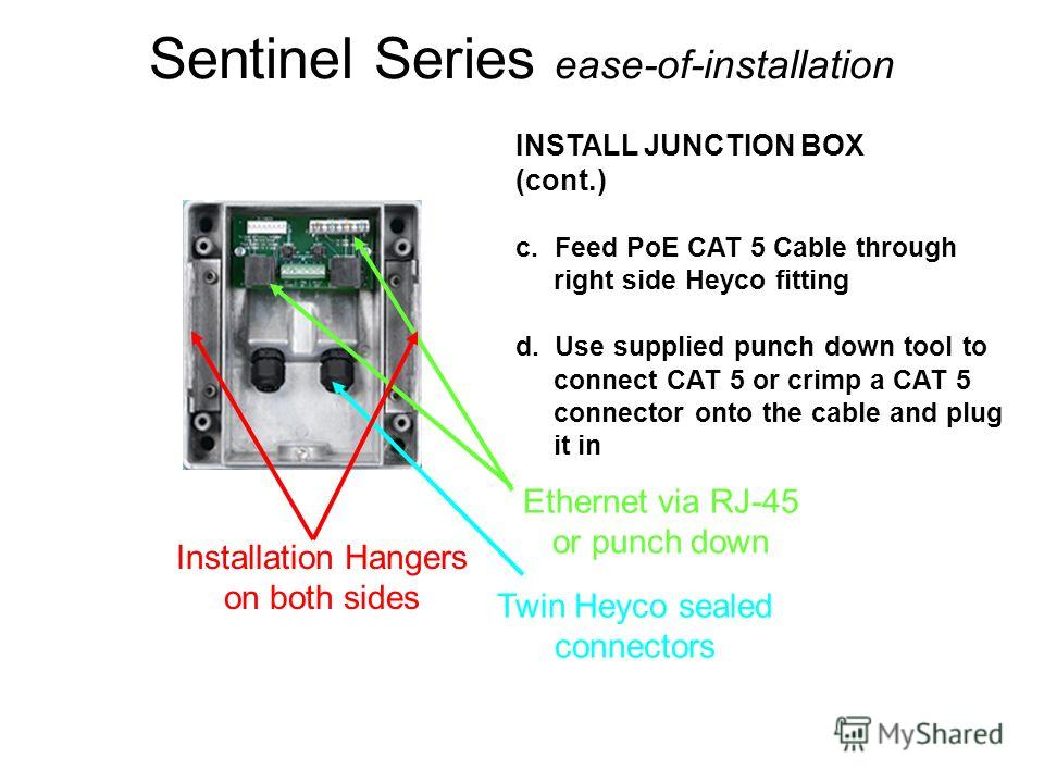 Sentinel Series ease-of-installation Ethernet via RJ-45 or punch down Twin Heyco sealed connectors Installation Hangers on both sides INSTALL JUNCTION BOX (cont.) c.Feed PoE CAT 5 Cable through right side Heyco fitting d.Use supplied punch down tool