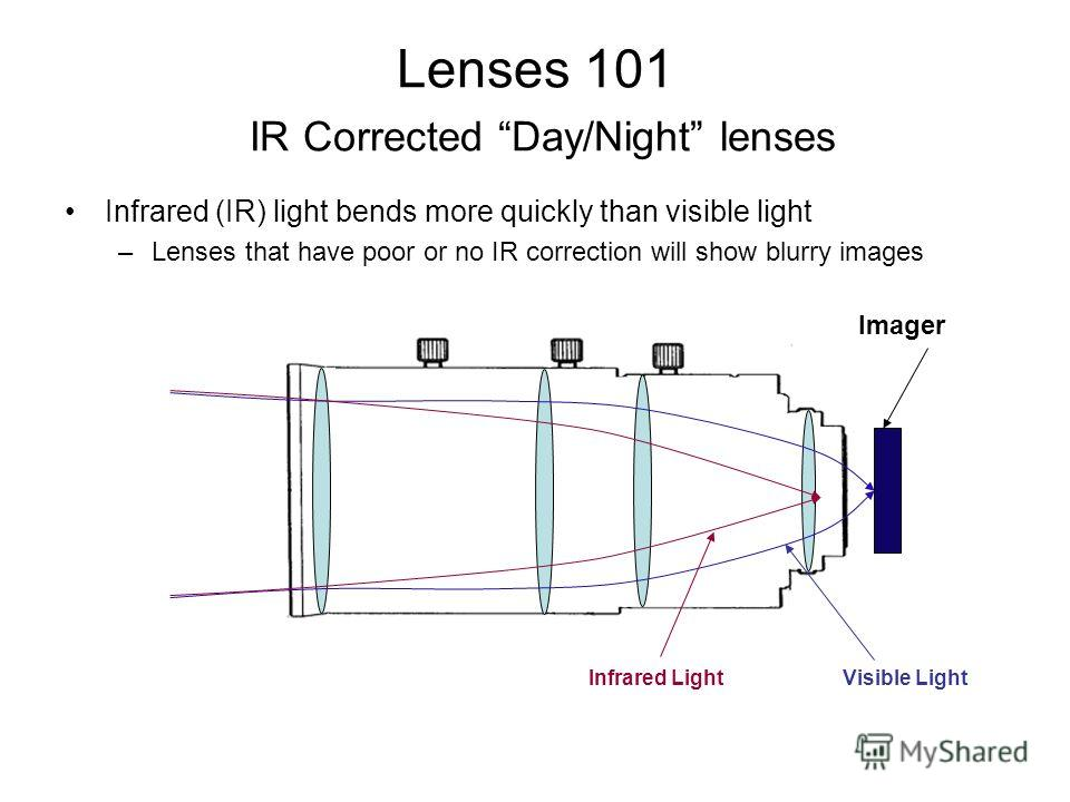Lenses 101 IR Corrected Day/Night lenses Infrared (IR) light bends more quickly than visible light –Lenses that have poor or no IR correction will show blurry images Imager Visible LightInfrared Light