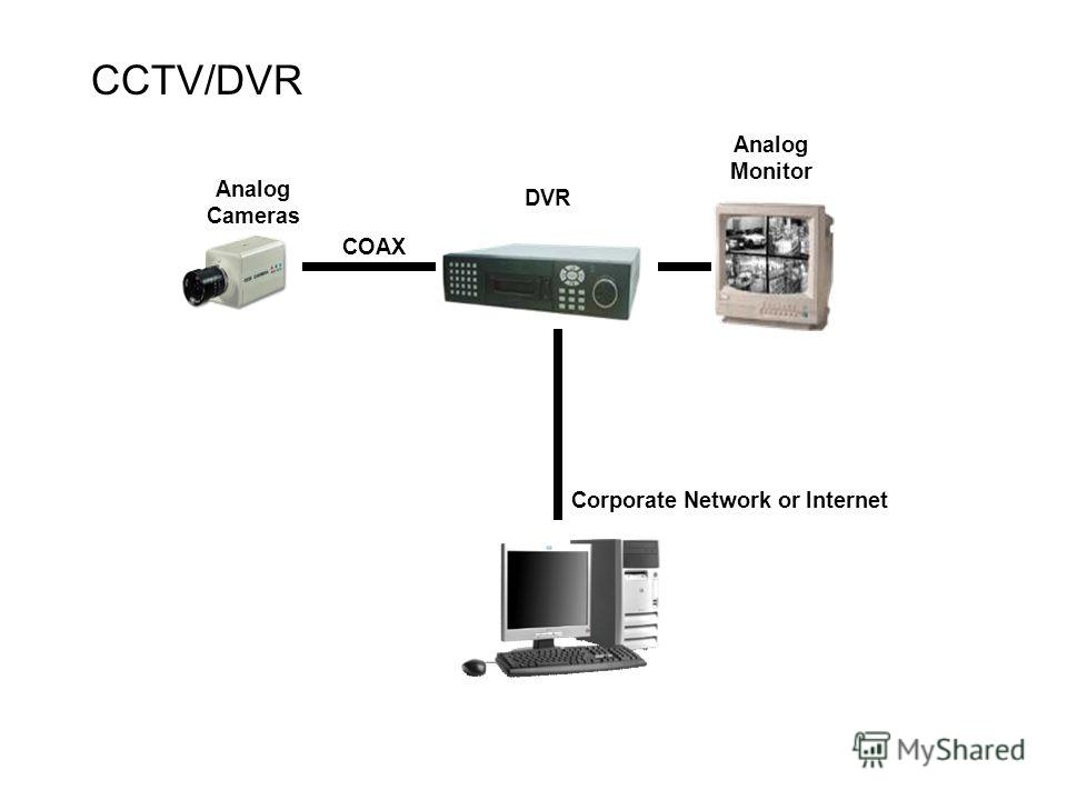 Analog Cameras DVR Analog Monitor COAX Corporate Network or Internet CCTV/DVR